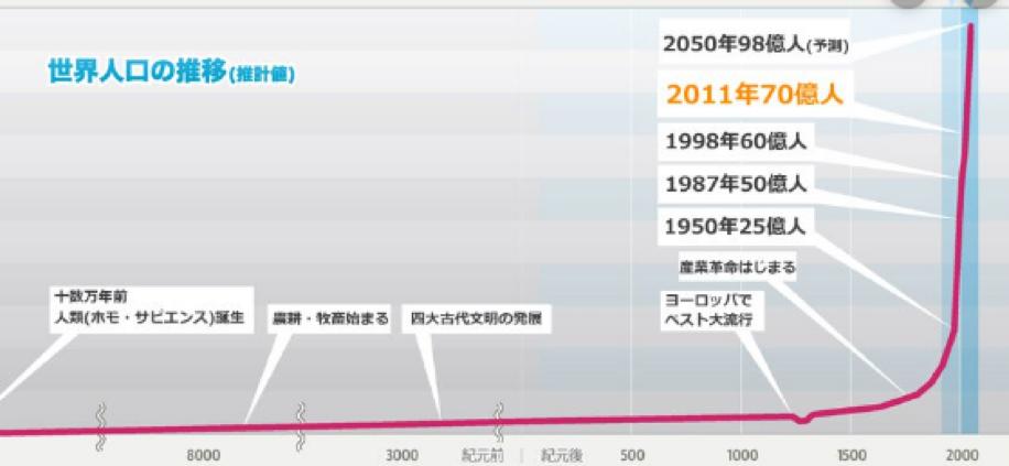 f:id:hiroshi-kizaki:20200103134427p:plain