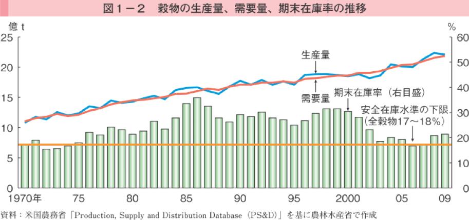 f:id:hiroshi-kizaki:20200103135611p:plain