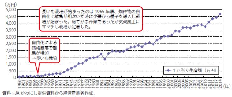 f:id:hiroshi-kizaki:20200103141611p:plain