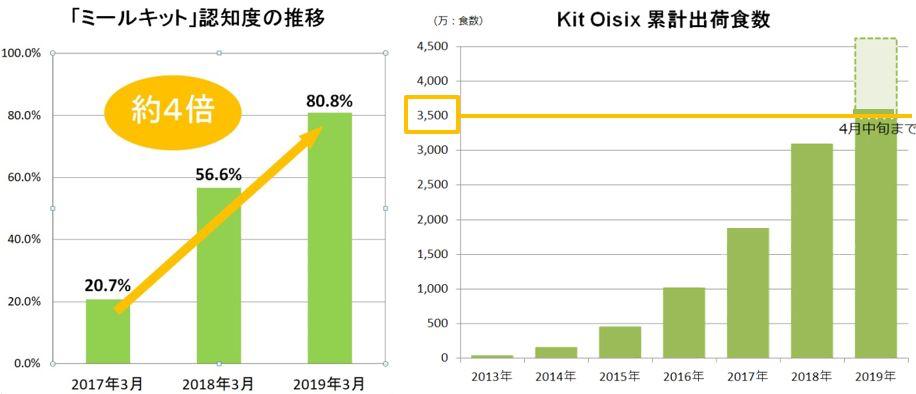 f:id:hiroshi-kizaki:20200103142953p:plain