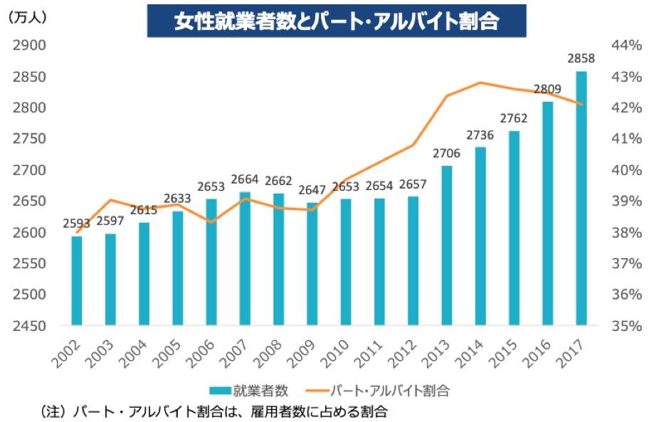 f:id:hiroshi-kizaki:20200103150111p:plain