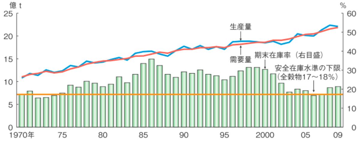 f:id:hiroshi-kizaki:20200111200842p:plain