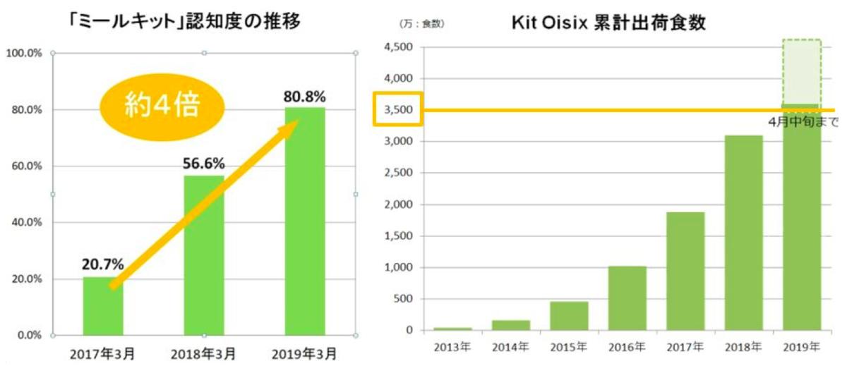 f:id:hiroshi-kizaki:20200111202348p:plain