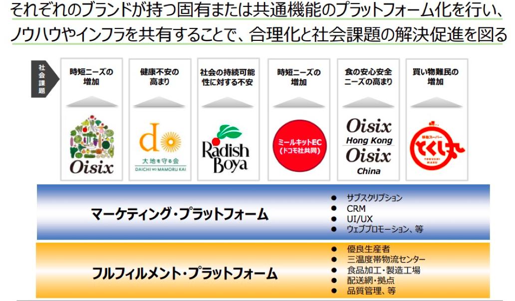 f:id:hiroshi-kizaki:20200111203227p:plain