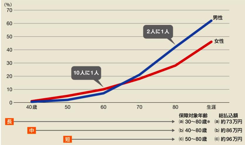 f:id:hiroshi-kizaki:20200206204042p:plain