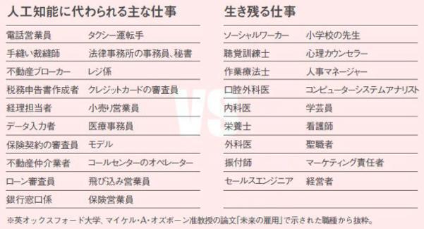 f:id:hiroshi-kizaki:20200212185252p:plain