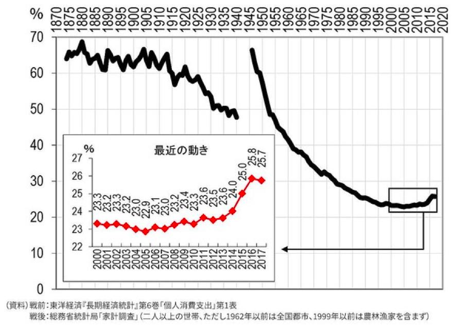 f:id:hiroshi-kizaki:20200212192622p:plain