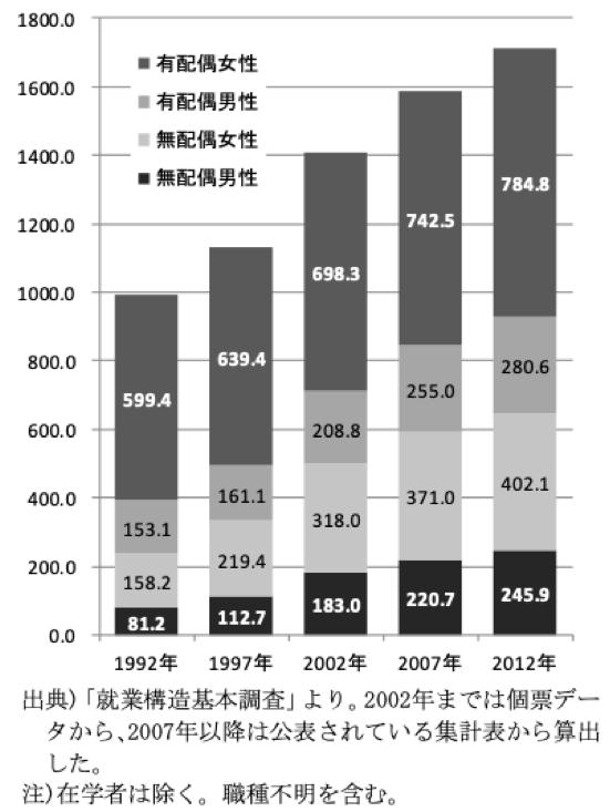 f:id:hiroshi-kizaki:20200212195056p:plain