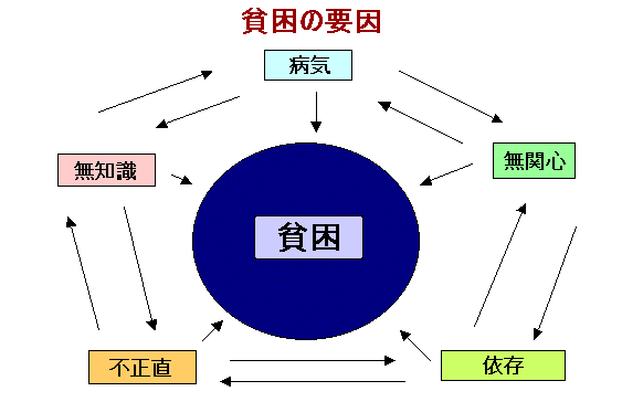 f:id:hiroshi-kizaki:20200212200934p:plain