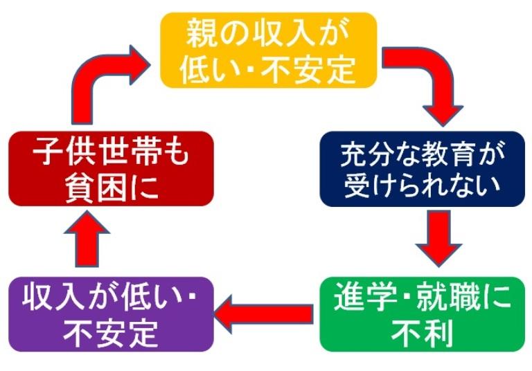 f:id:hiroshi-kizaki:20200212202210j:plain