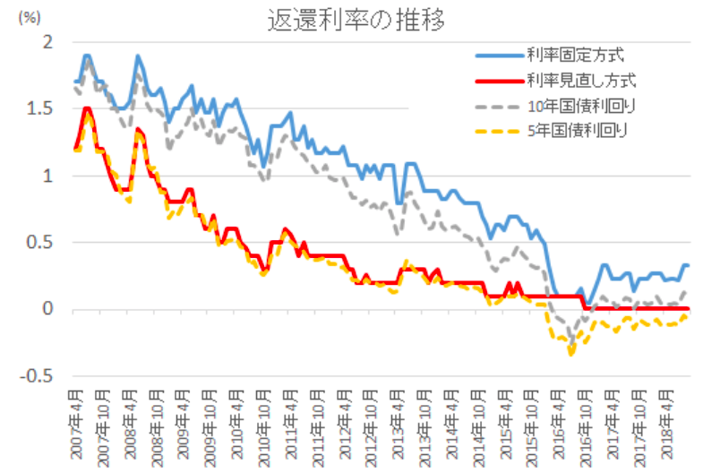 f:id:hiroshi-kizaki:20200212205944p:plain