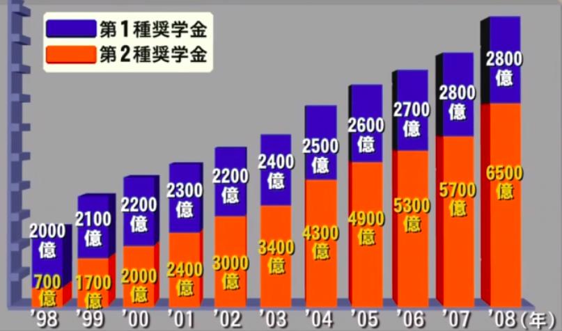 f:id:hiroshi-kizaki:20200212210451p:plain