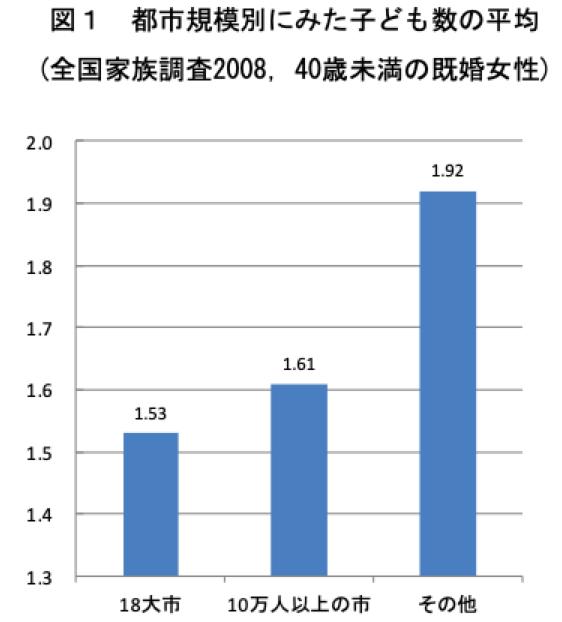 f:id:hiroshi-kizaki:20200212211624p:plain