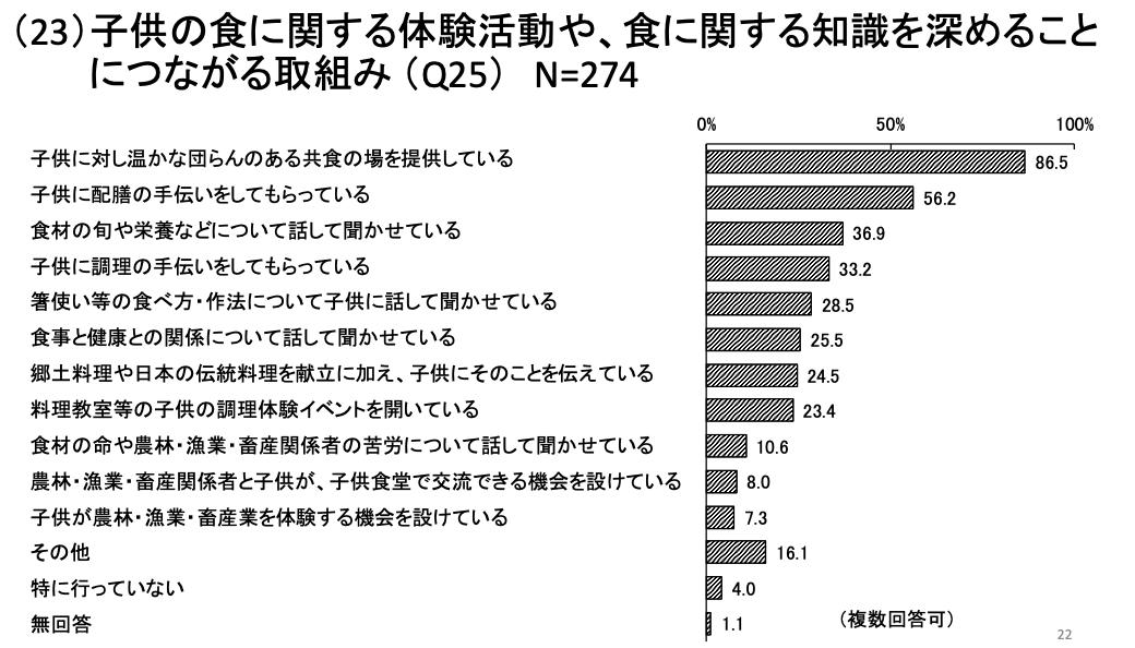 f:id:hiroshi-kizaki:20200315114603p:plain