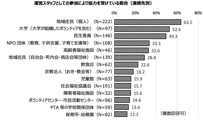 f:id:hiroshi-kizaki:20200315165127p:plain