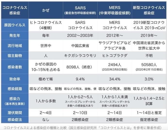 f:id:hiroshi-kizaki:20200320132122p:plain