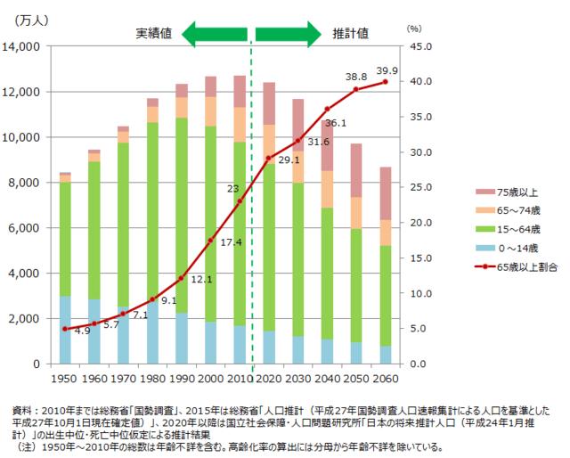 f:id:hiroshi-kizaki:20200404150758p:plain