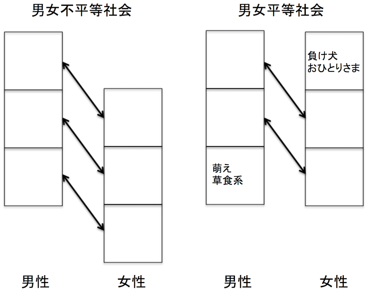 f:id:hiroshi-kizaki:20200404151249p:plain