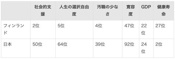 f:id:hiroshi-kizaki:20200404153823p:plain
