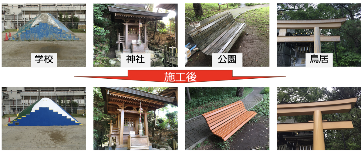 f:id:hiroshi-kizaki:20201214220241p:plain