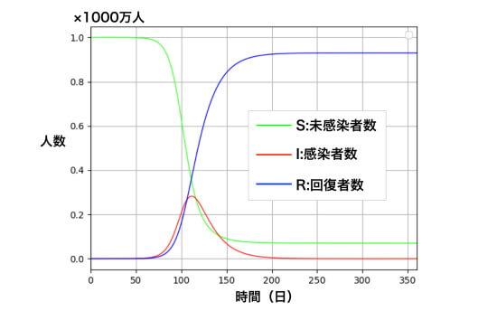 f:id:hiroshi-kizaki:20210221105044j:plain