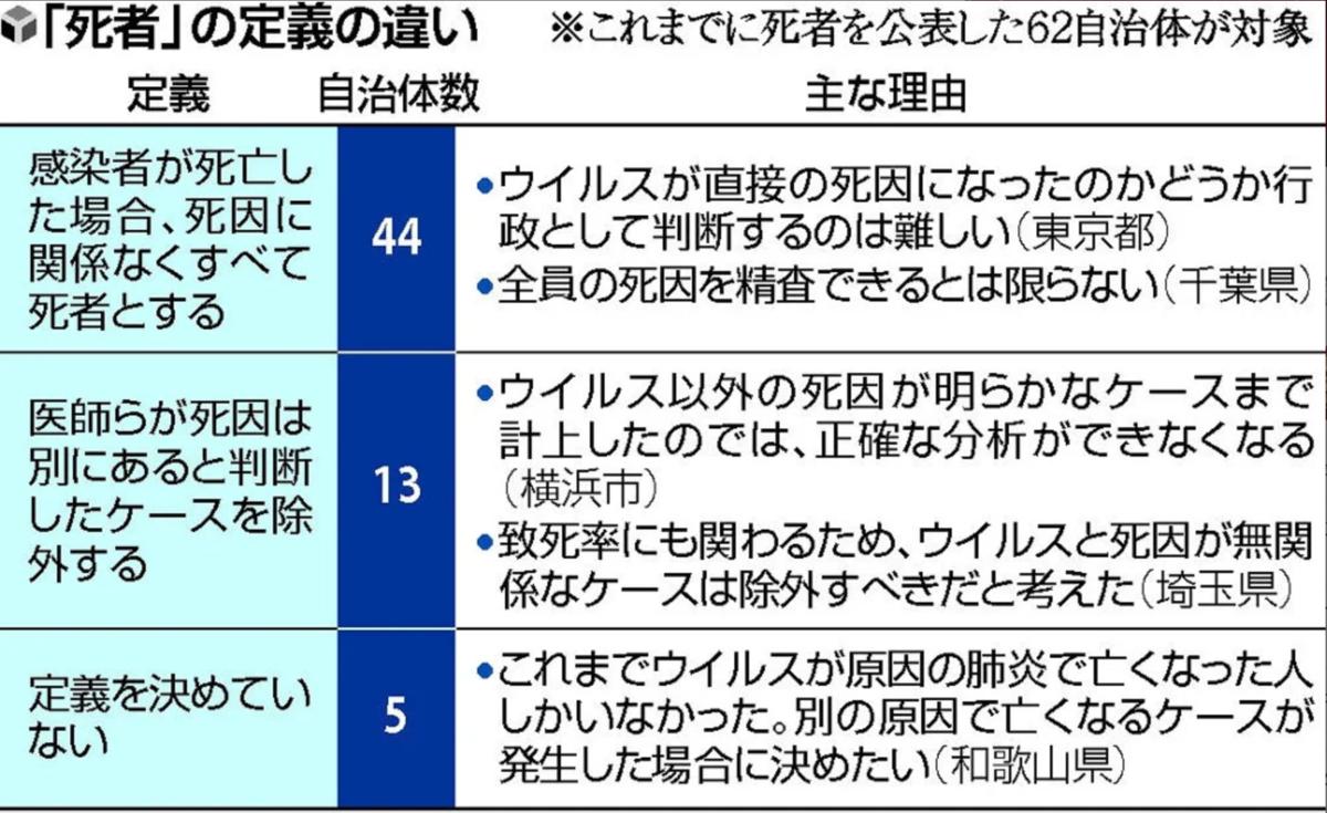 f:id:hiroshi-kizaki:20210221114208p:plain
