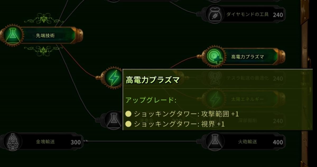 f:id:hiroshi-tentyo:20201002145518j:plain