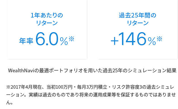 f:id:hiroshi3healthy:20180505160108p:plain