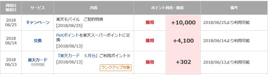 f:id:hiroshi3healthy:20180630001417p:plain