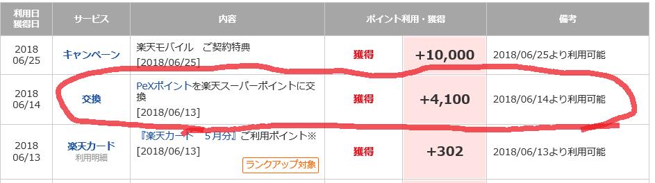 f:id:hiroshi3healthy:20180630230110p:plain