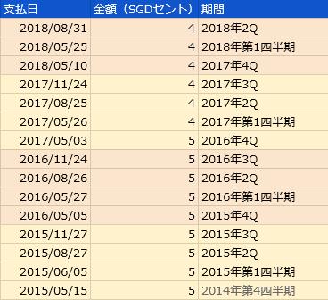 f:id:hiroshi3healthy:20180828224413p:plain