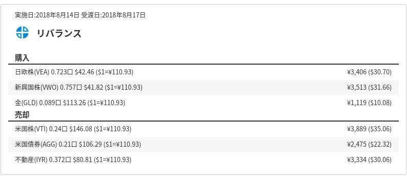 f:id:hiroshi3healthy:20180913181028p:plain