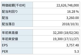 f:id:hiroshi3healthy:20181122130321p:plain