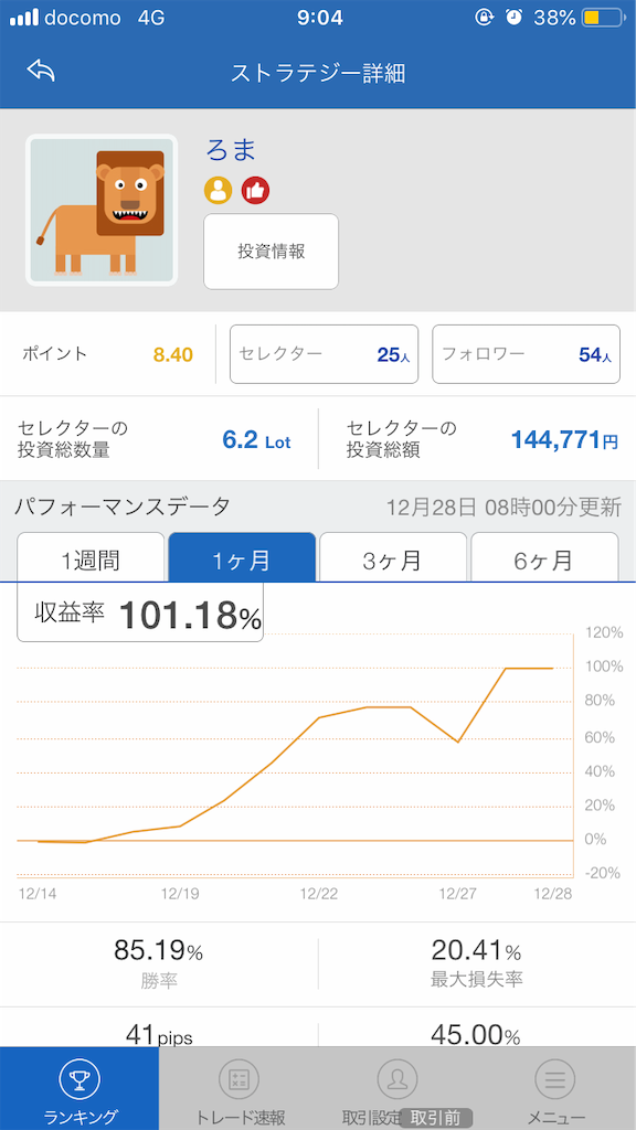f:id:hiroshi3healthy:20181228152310p:image