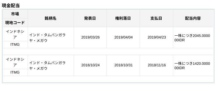 f:id:hiroshi3healthy:20190404232400p:plain