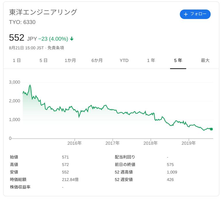 f:id:hiroshi3healthy:20190821215245p:plain