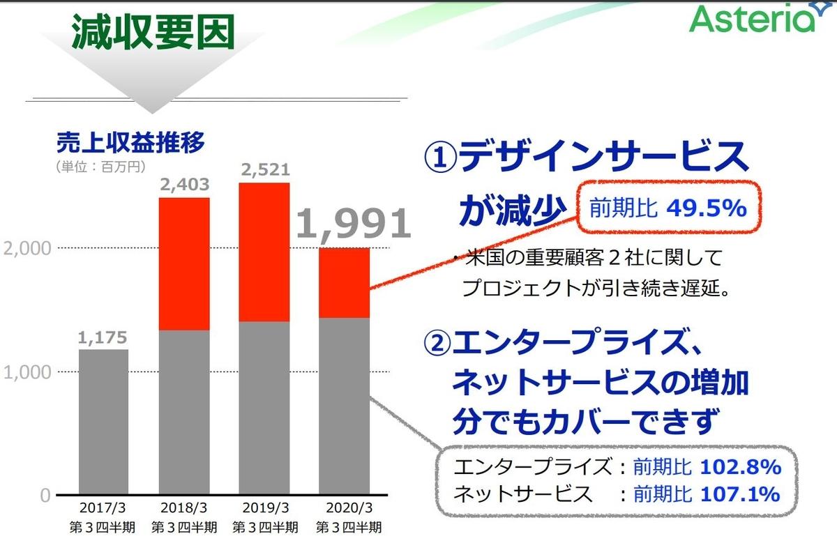 f:id:hiroshi3healthy:20200322231818j:plain