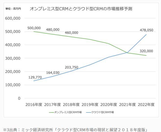 f:id:hiroshi3healthy:20200323154748j:plain