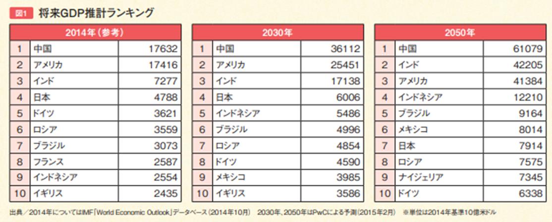 f:id:hiroshi3healthy:20210124220912p:plain