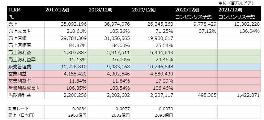f:id:hiroshi3healthy:20210131012128p:plain