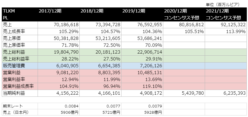 f:id:hiroshi3healthy:20210205231432p:plain