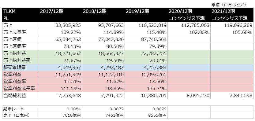 f:id:hiroshi3healthy:20210206004313p:plain