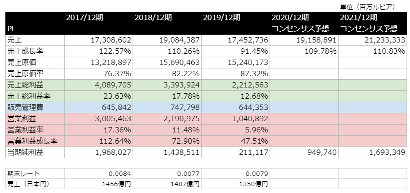 f:id:hiroshi3healthy:20210209230745p:plain