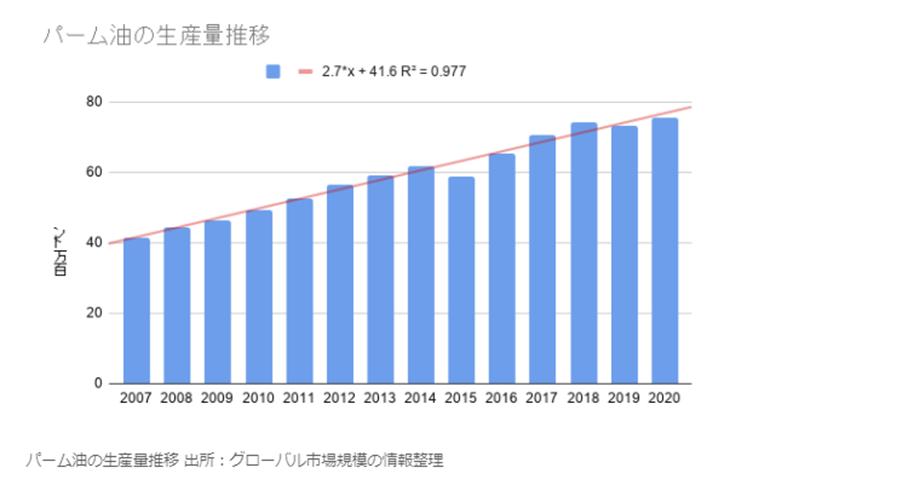 f:id:hiroshi3healthy:20210209234553p:plain