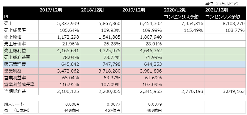 f:id:hiroshi3healthy:20210211005652p:plain