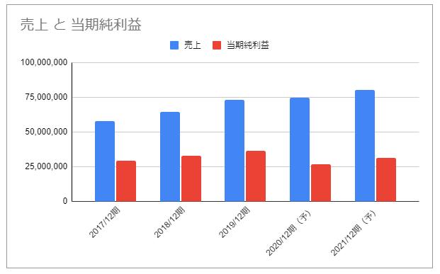 f:id:hiroshi3healthy:20210214143113p:plain