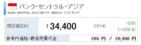 f:id:hiroshi3healthy:20210214143832p:plain