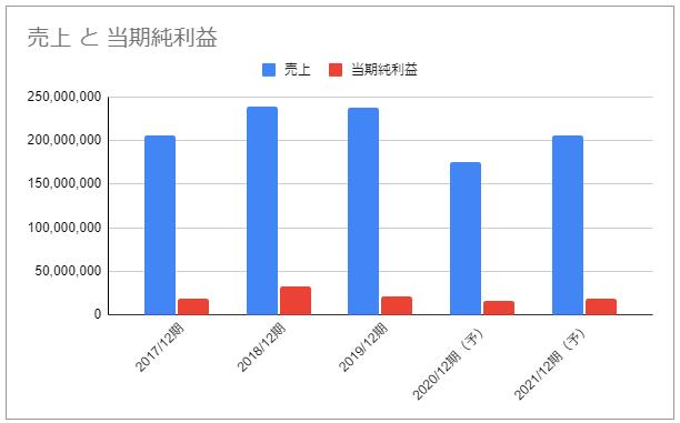 f:id:hiroshi3healthy:20210223233648p:plain
