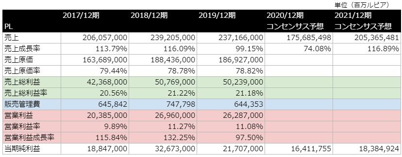 f:id:hiroshi3healthy:20210225004931p:plain