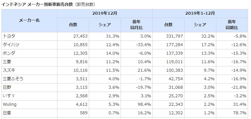 f:id:hiroshi3healthy:20210225005102p:plain